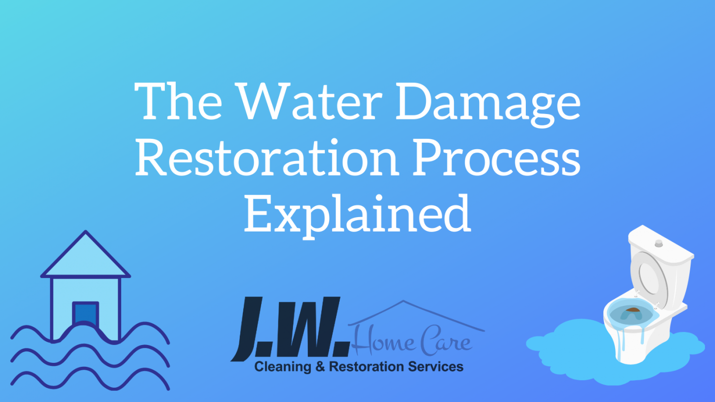 The Water Damage Restoration Process Explained